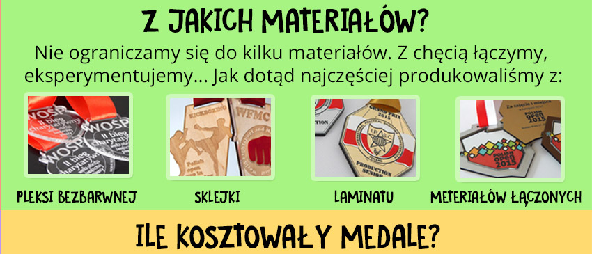 Medale produkowane w 2015 roku