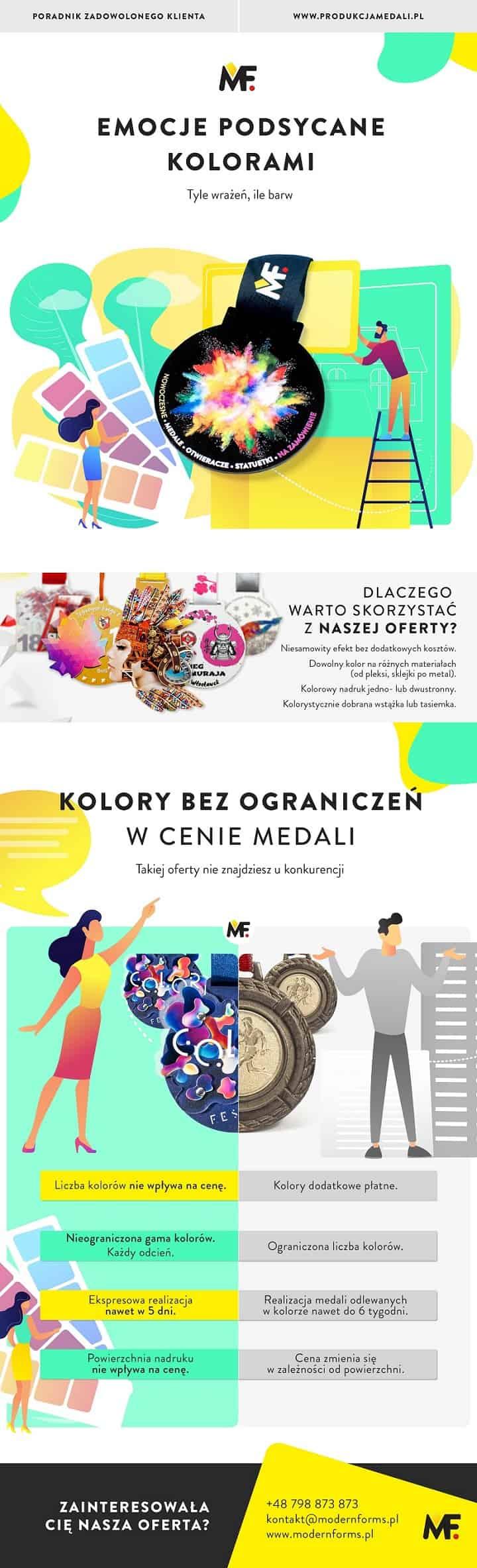 Kolorowe medale Modern Forms infografika