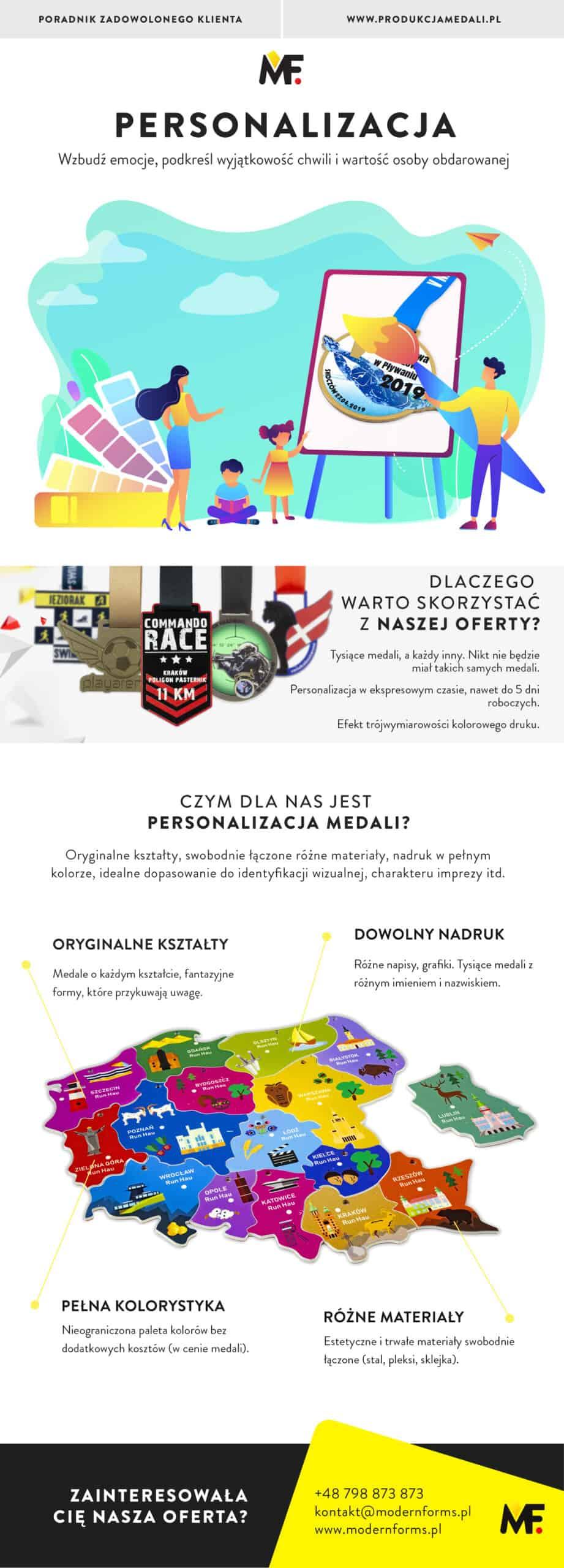 Personalizacja medali Modern Forms infografika