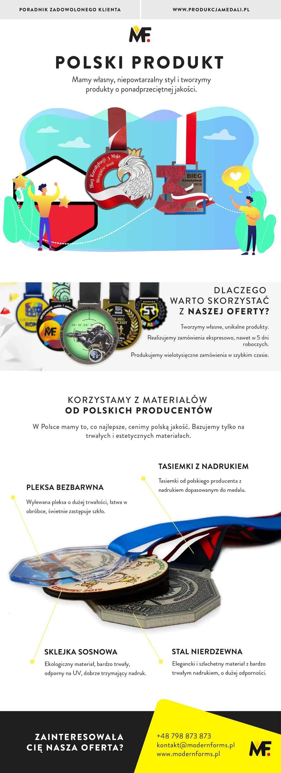 Medale polskiej produkcji infografika